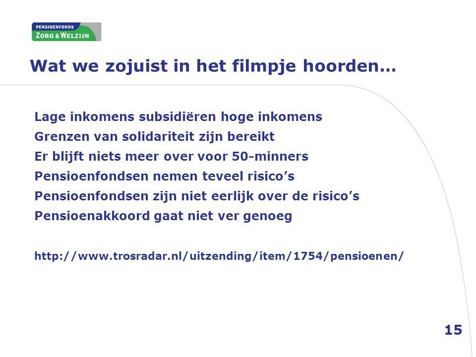 Wat we zojuist in het filmpje hoorden… Lage inkomens subsidiëren hoge inkomens Grenzen van solidariteit zijn bereikt Er blijft niets meer over voor 50-minners Pensioenfondsen nemen teveel risico's Pensioenfondsen zijn niet eerlijk over de risico's Pensioenakkoord gaat niet ver genoeg http://www.trosradar.nl/uitzending/item/1754/pensioenen/ 15