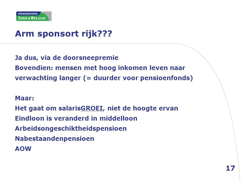 Arm sponsort rijk??.