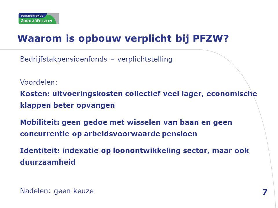 Waarom is opbouw verplicht bij PFZW? Bedrijfstakpensioenfonds – verplichtstelling Voordelen: Kosten: uitvoeringskosten collectief veel lager, economis