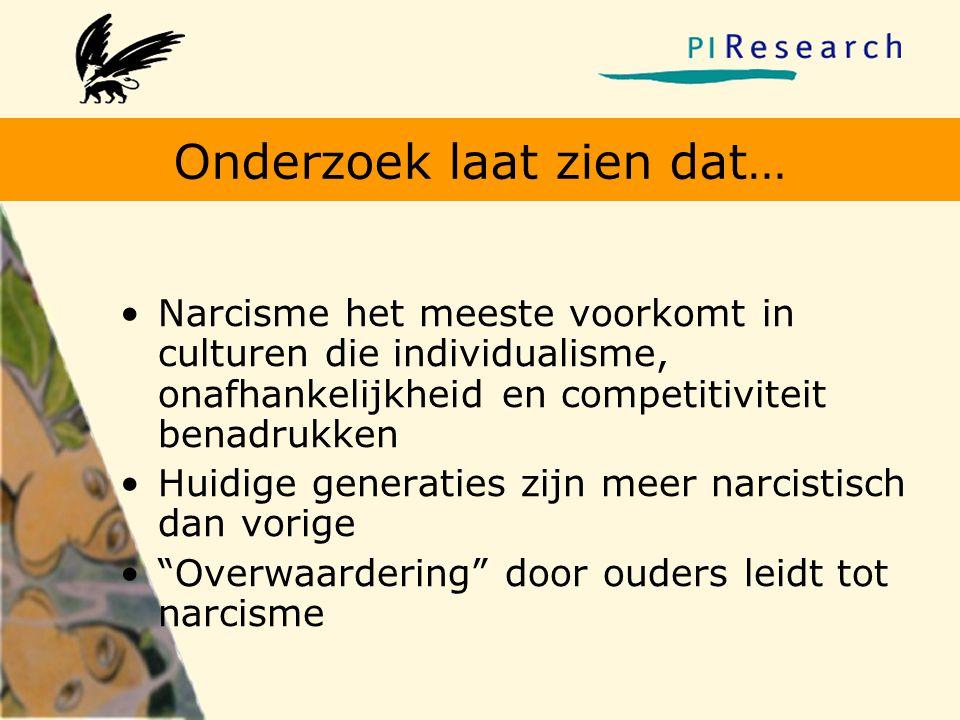 Onderzoek laat zien dat… •Narcisme het meeste voorkomt in culturen die individualisme, onafhankelijkheid en competitiviteit benadrukken •Huidige gener