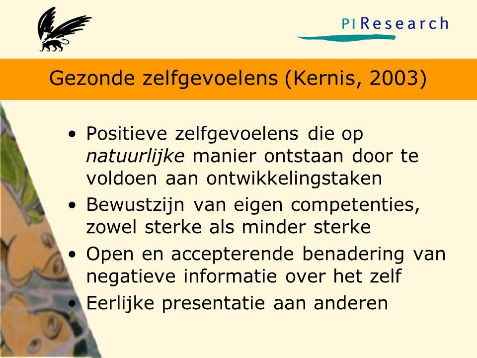 Gezonde zelfgevoelens (Kernis, 2003) •Positieve zelfgevoelens die op natuurlijke manier ontstaan door te voldoen aan ontwikkelingstaken •Bewustzijn va