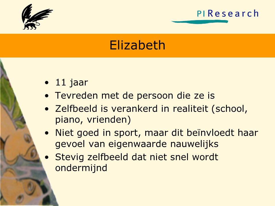 Elizabeth •11 jaar •Tevreden met de persoon die ze is •Zelfbeeld is verankerd in realiteit (school, piano, vrienden) •Niet goed in sport, maar dit beï