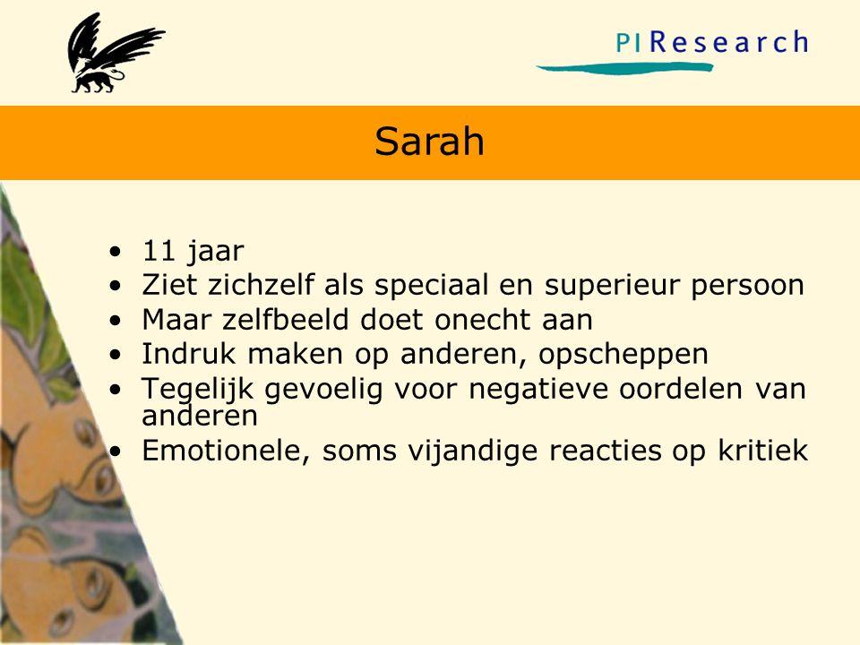 Sarah •11 jaar •Ziet zichzelf als speciaal en superieur persoon •Maar zelfbeeld doet onecht aan •Indruk maken op anderen, opscheppen •Tegelijk gevoeli