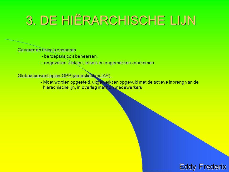 Eddy Frederix Gevaren en risico's opsporen - - - beroepsrisico's beheersen.
