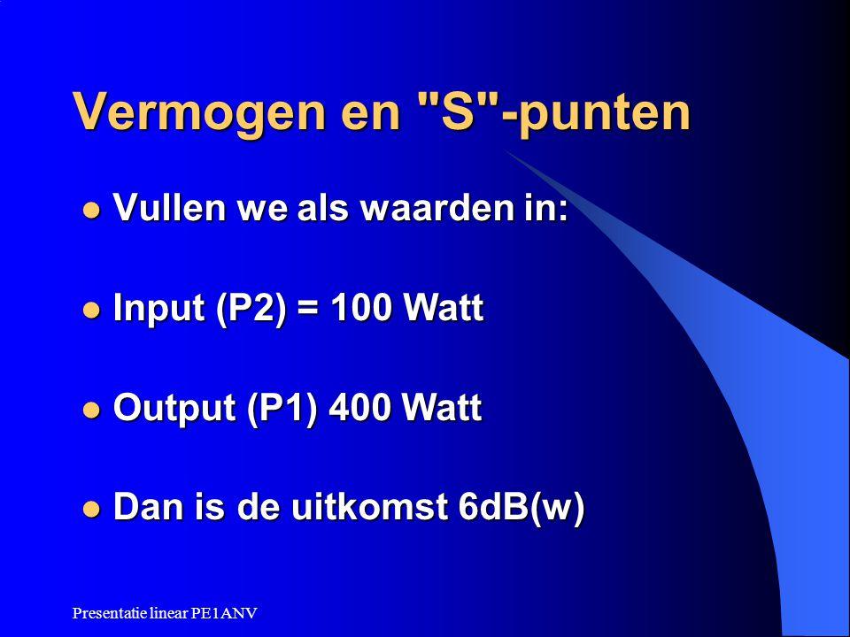 Presentatie linear PE1ANV Vermogen en S -punten  Door de IARU zijn afspraken gemaakt over het gedrag van een S-meter.