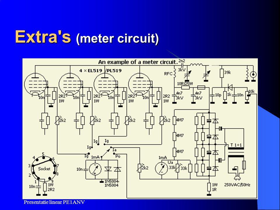 Presentatie linear PE1ANV Extra's (meter circuit)
