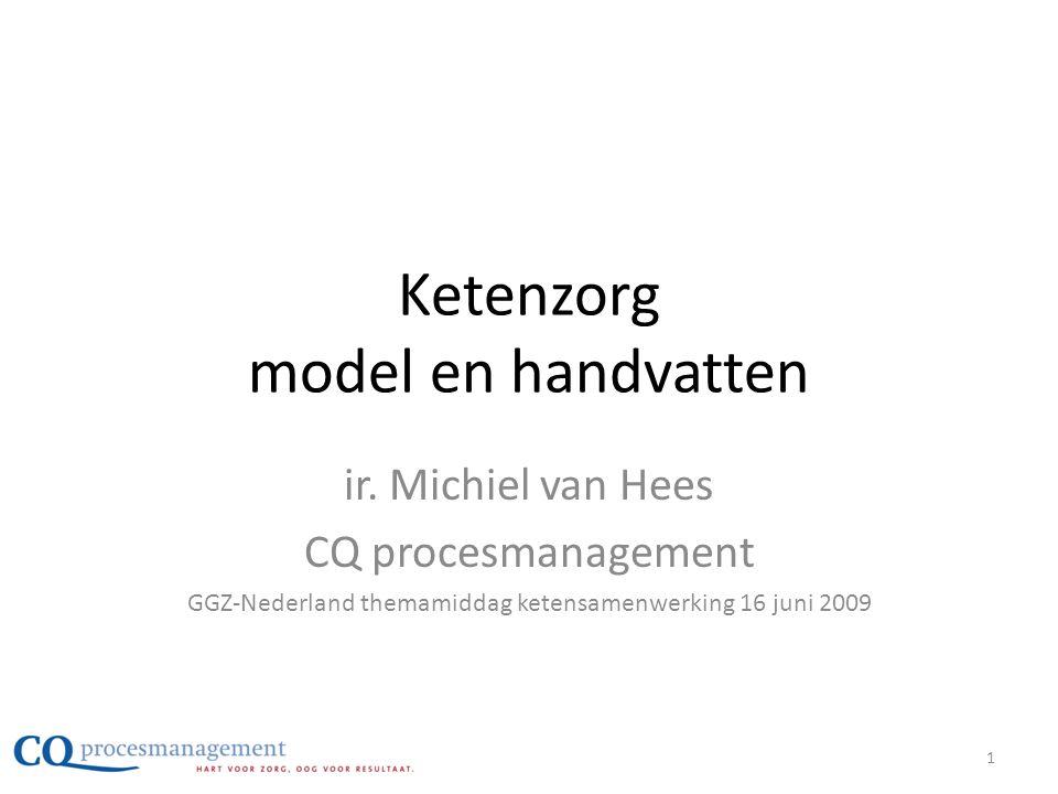 Ketenzorg model en handvatten ir. Michiel van Hees CQ procesmanagement GGZ-Nederland themamiddag ketensamenwerking 16 juni 2009 1