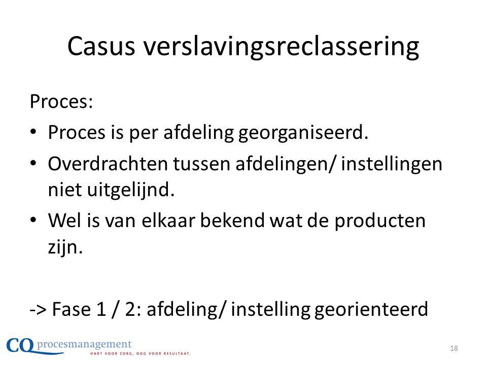 Casus verslavingsreclassering Proces: • Proces is per afdeling georganiseerd. • Overdrachten tussen afdelingen/ instellingen niet uitgelijnd. • Wel is