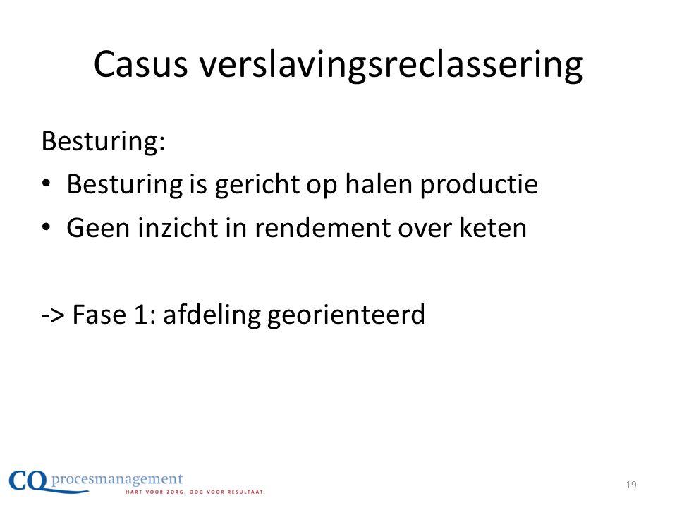 Casus verslavingsreclassering Besturing: • Besturing is gericht op halen productie • Geen inzicht in rendement over keten -> Fase 1: afdeling georient
