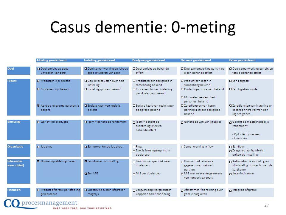 Casus dementie: 0-meting 27