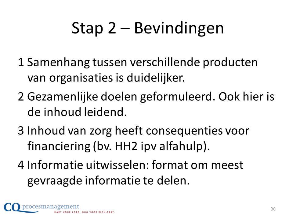 Stap 2 – Bevindingen 1 Samenhang tussen verschillende producten van organisaties is duidelijker. 2 Gezamenlijke doelen geformuleerd. Ook hier is de in