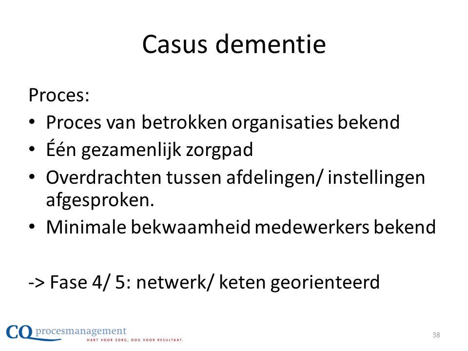 Casus dementie Proces: • Proces van betrokken organisaties bekend • Één gezamenlijk zorgpad • Overdrachten tussen afdelingen/ instellingen afgesproken