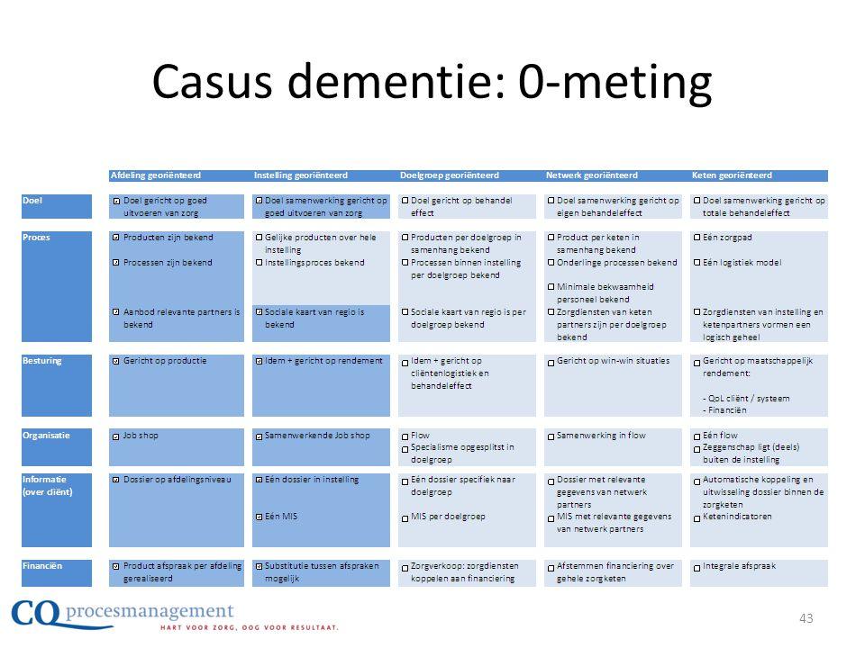 Casus dementie: 0-meting 43