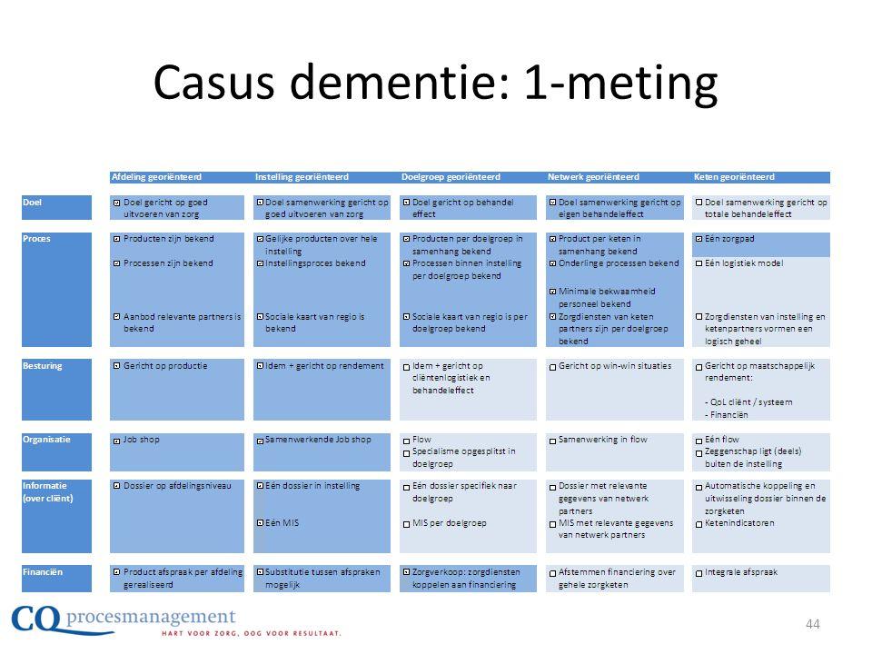 Casus dementie: 1-meting 44