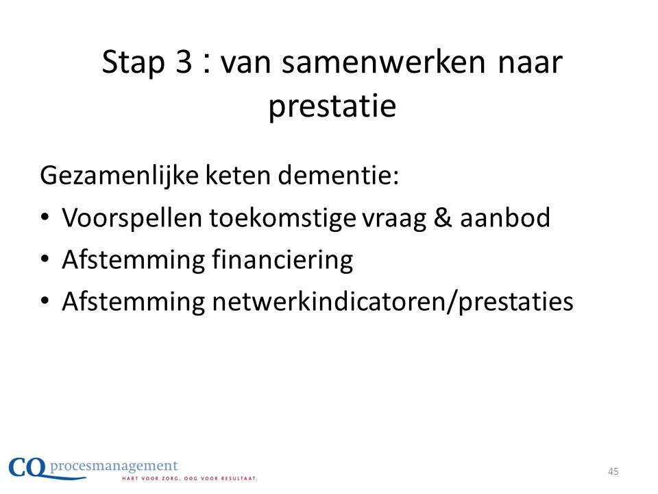 Stap 3 : van samenwerken naar prestatie Gezamenlijke keten dementie: • Voorspellen toekomstige vraag & aanbod • Afstemming financiering • Afstemming n