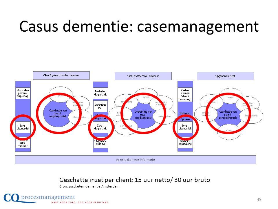 Casus dementie: casemanagement Geschatte inzet per client: 15 uur netto/ 30 uur bruto Bron: zorgketen dementie Amsterdam 49