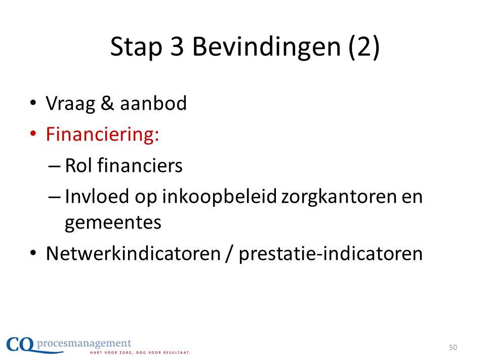 Stap 3 Bevindingen (2) • Vraag & aanbod • Financiering: – Rol financiers – Invloed op inkoopbeleid zorgkantoren en gemeentes • Netwerkindicatoren / pr
