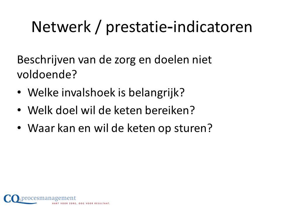 55 Netwerk / prestatie - indicatoren Beschrijven van de zorg en doelen niet voldoende? • Welke invalshoek is belangrijk? • Welk doel wil de keten bere