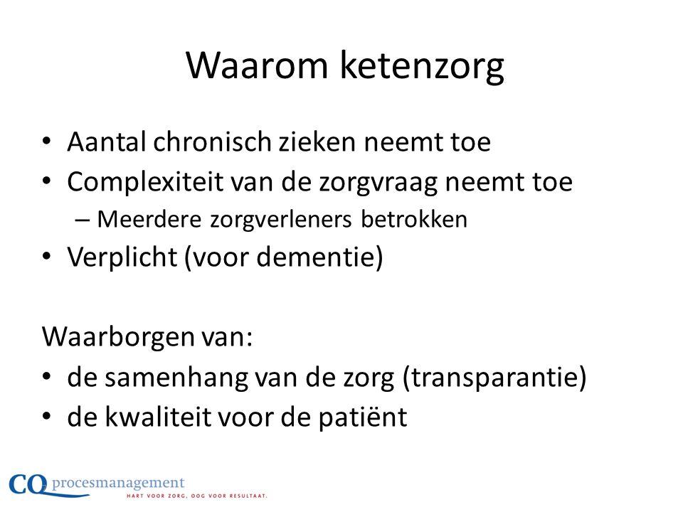 Casus dementie • Verbeteren van ketenzorg dementie: – Beginnen vanuit de inhoud – Van inhoud naar samenwerken – Van samenwerken naar prestatie 28