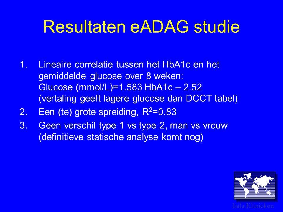 Resultaten eADAG studie 1.Lineaire correlatie tussen het HbA1c en het gemiddelde glucose over 8 weken: Glucose (mmol/L)=1.583 HbA1c – 2.52 (vertaling geeft lagere glucose dan DCCT tabel) 2.Een (te) grote spreiding, R 2 =0.83 3.Geen verschil type 1 vs type 2, man vs vrouw (definitieve statische analyse komt nog) Isala Klinieken