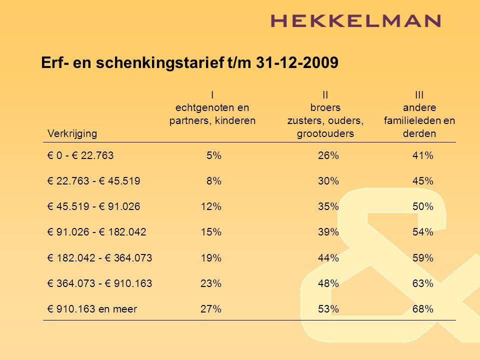 Erf- en schenkingstarief t/m 31-12-2009 IIIIII echtgenoten en broersandere partners, kinderen zusters, ouders, familieleden en Verkrijging grootouders derden € 0 - € 22.763 5% 26% 41% € 22.763 - € 45.519 8% 30% 45% € 45.519 - € 91.026 12% 35% 50% € 91.026 - € 182.042 15% 39% 54% € 182.042 - € 364.073 19% 44% 59% € 364.073 - € 910.163 23% 48% 63% € 910.163 en meer 27% 53% 68%