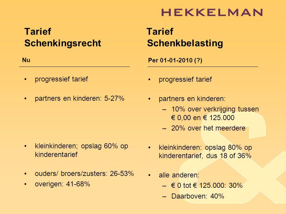 Tarief Tarief Schenkingsrecht Schenkbelasting •progressief tarief •partners en kinderen: 5-27% •kleinkinderen; opslag 60% op kinderentarief •ouders/ broers/zusters: 26-53% •overigen: 41-68% •progressief tarief •partners en kinderen: –10% over verkrijging tussen € 0,00 en € 125.000 –20% over het meerdere •kleinkinderen: opslag 80% op kinderentarief, dus 18 of 36% •alle anderen: –€ 0 tot € 125.000: 30% –Daarboven: 40% Nu Per 01-01-2010 (?)
