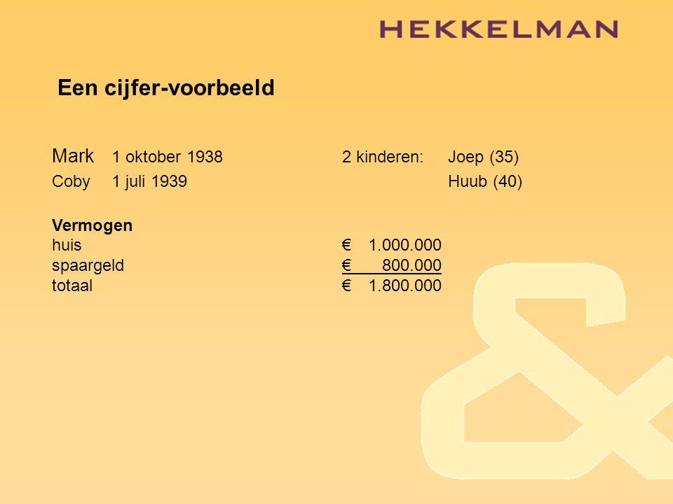 Een cijfer-voorbeeld Mark 1 oktober 19382 kinderen:Joep (35) Coby1 juli 1939Huub (40) Vermogen huis€1.000.000 spaargeld€800.000 totaal€1.800.000
