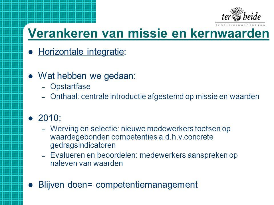 Verankeren van missie en kernwaarden  Horizontale integratie:  Wat hebben we gedaan: – Opstartfase – Onthaal: centrale introductie afgestemd op miss