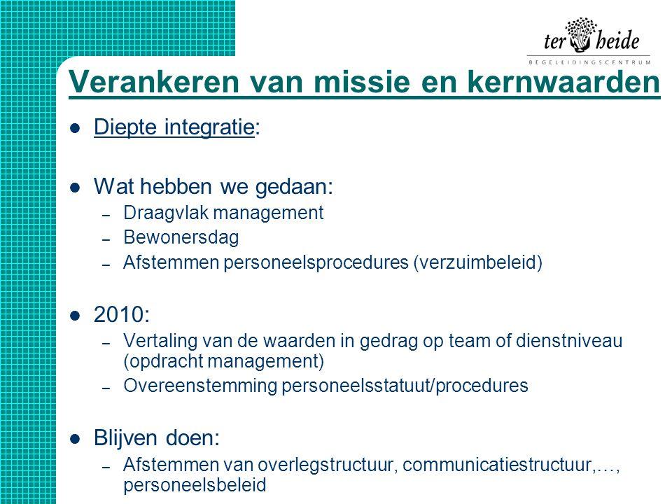 Verankeren van missie en kernwaarden  Diepte integratie:  Wat hebben we gedaan: – Draagvlak management – Bewonersdag – Afstemmen personeelsprocedure