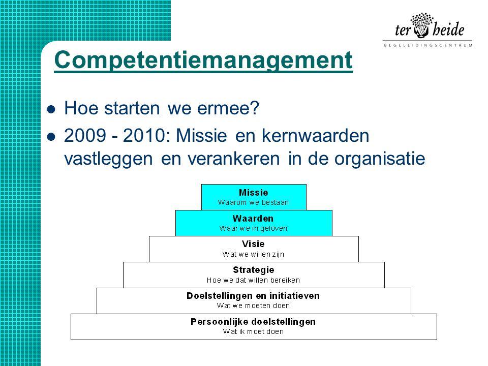 Competentiemanagement  Hoe starten we ermee?  2009 - 2010: Missie en kernwaarden vastleggen en verankeren in de organisatie