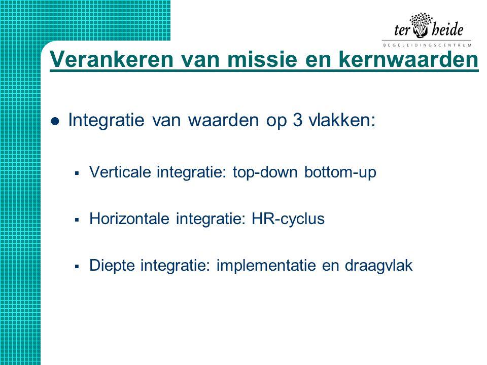 Verankeren van missie en kernwaarden  Integratie van waarden op 3 vlakken:  Verticale integratie: top-down bottom-up  Horizontale integratie: HR-cy