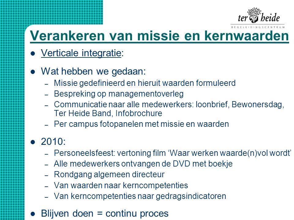 Verankeren van missie en kernwaarden  Verticale integratie:  Wat hebben we gedaan: – Missie gedefinieerd en hieruit waarden formuleerd – Bespreking