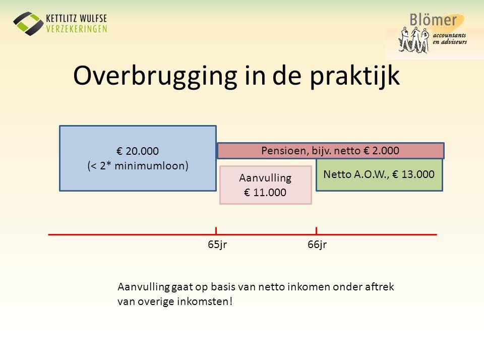 Overbrugging in de praktijk 65jr 66jr € 20.000 (< 2* minimumloon) Netto A.O.W., € 13.000 Pensioen, bijv. netto € 2.000 Aanvulling € 11.000 Aanvulling