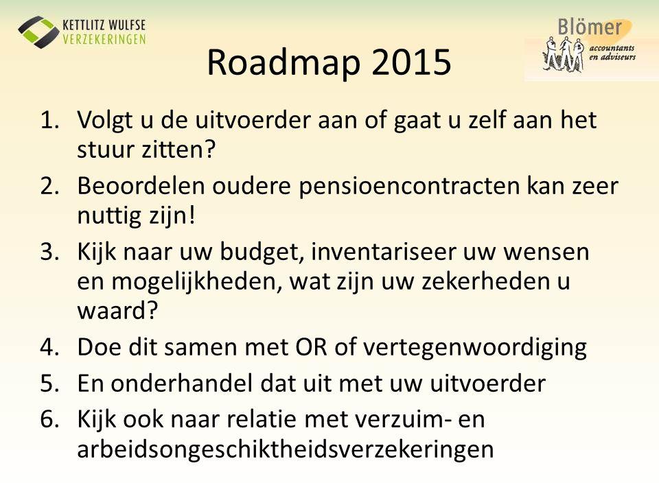Roadmap 2015 1.Volgt u de uitvoerder aan of gaat u zelf aan het stuur zitten? 2.Beoordelen oudere pensioencontracten kan zeer nuttig zijn! 3.Kijk naar
