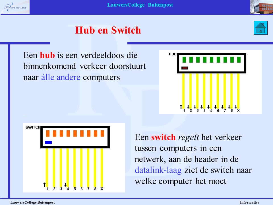 LauwersCollege Buitenpost LauwersCollege Buitenpost Informatica Hub en Switch Een hub is een verdeeldoos die binnenkomend verkeer doorstuurt naar álle