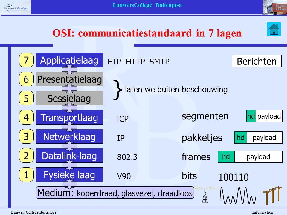 LauwersCollege Buitenpost LauwersCollege Buitenpost Informatica OSI: communicatiestandaard in 7 lagen Fysieke laag Datalink-laag Netwerklaag Transport