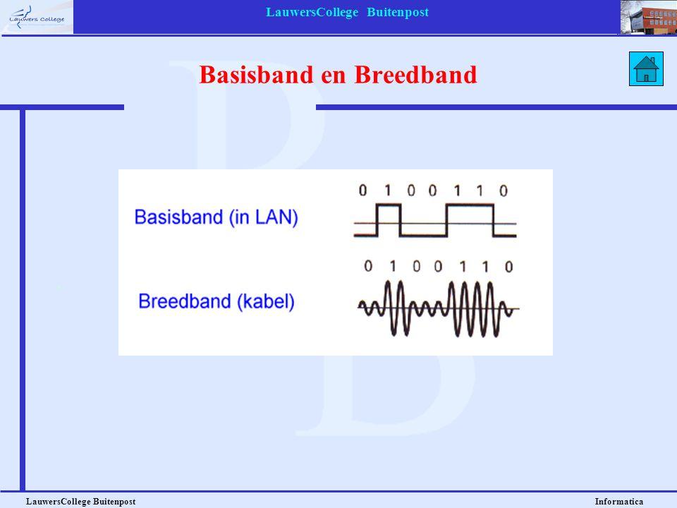 LauwersCollege Buitenpost LauwersCollege Buitenpost Informatica Basisband en Breedband