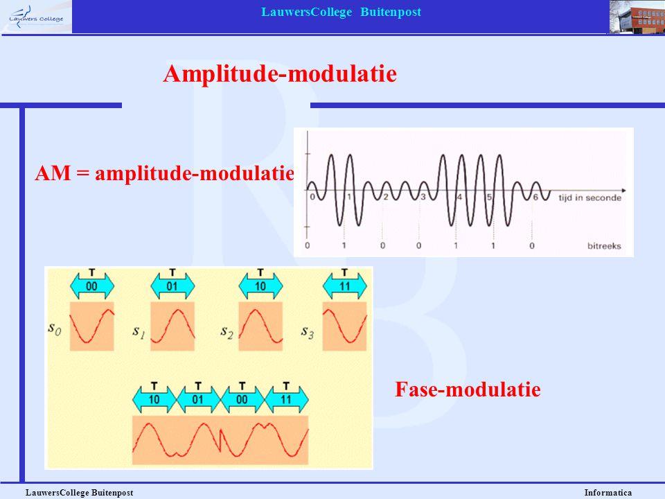 LauwersCollege Buitenpost LauwersCollege Buitenpost Informatica Amplitude-modulatie AM = amplitude-modulatie Fase-modulatie