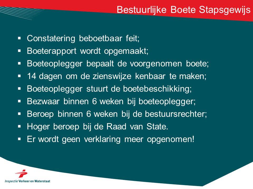 Bestuurlijke Boete Stapsgewijs  Constatering beboetbaar feit;  Boeterapport wordt opgemaakt;  Boeteoplegger bepaalt de voorgenomen boete;  14 dage