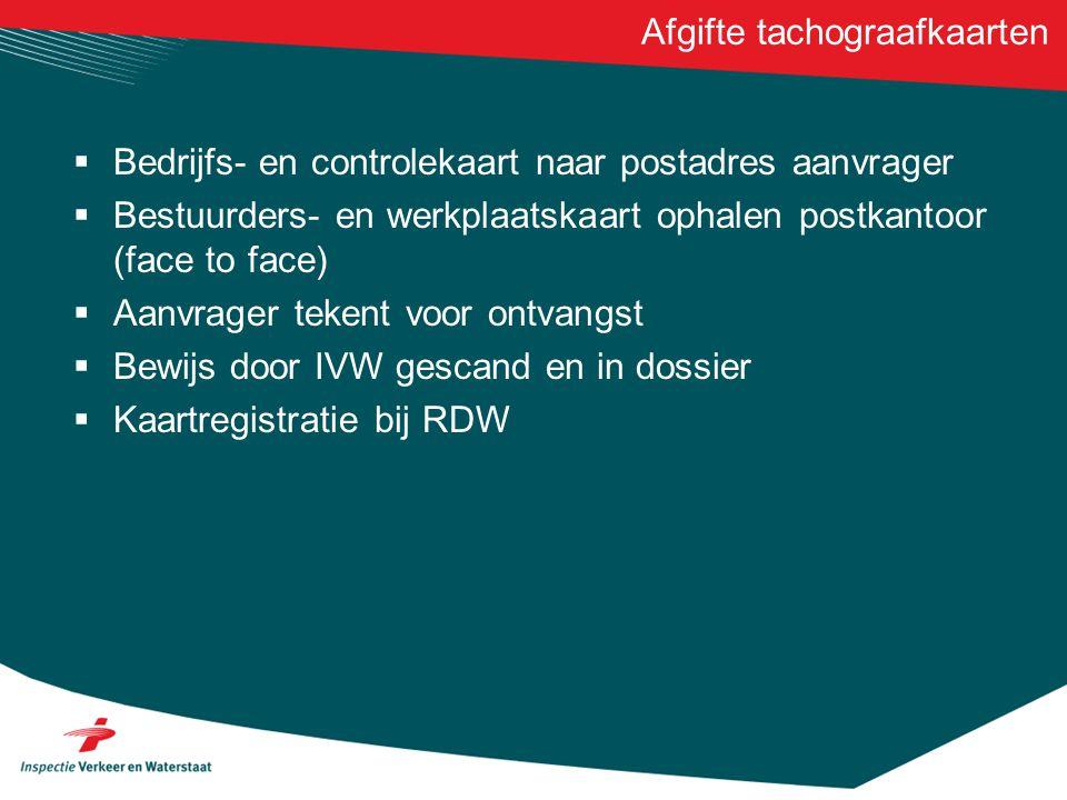 Afgifte tachograafkaarten  Bedrijfs- en controlekaart naar postadres aanvrager  Bestuurders- en werkplaatskaart ophalen postkantoor (face to face) 