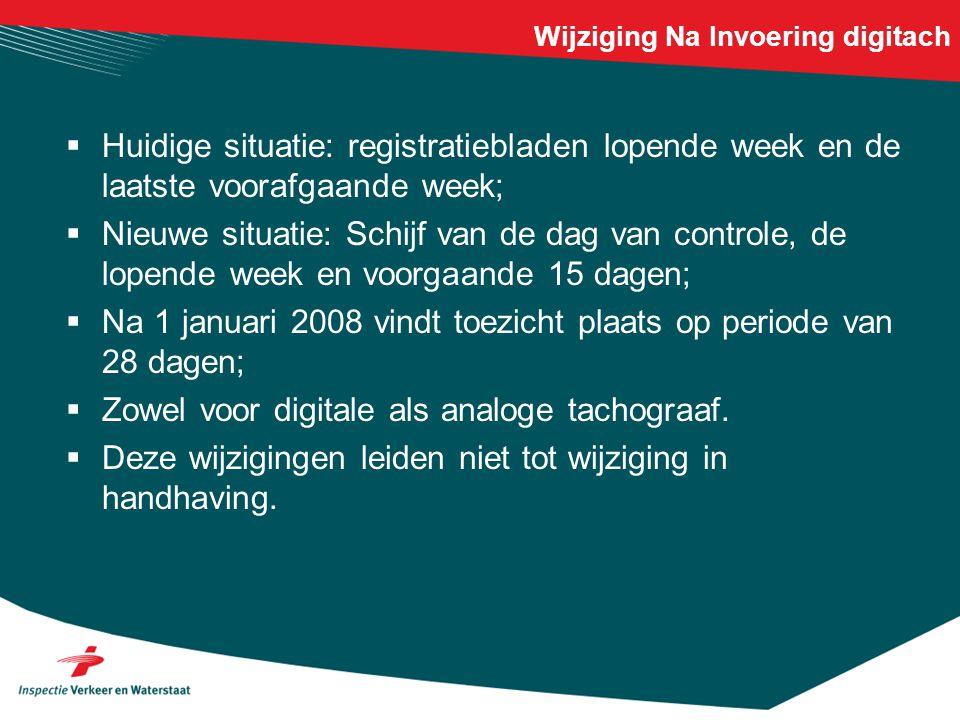 Wijziging Na Invoering digitach  Huidige situatie: registratiebladen lopende week en de laatste voorafgaande week;  Nieuwe situatie: Schijf van de d