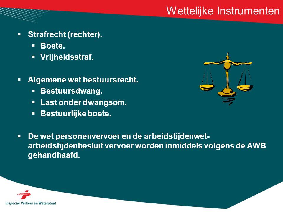 Wettelijke Instrumenten  Strafrecht (rechter).  Boete.  Vrijheidsstraf.  Algemene wet bestuursrecht.  Bestuursdwang.  Last onder dwangsom.  Bes
