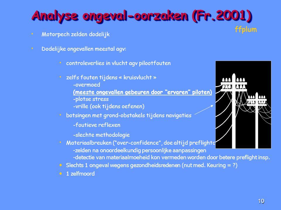 10 Analyse ongeval-oorzaken (Fr.2001) • • Motorpech zelden dodelijk • • Dodelijke ongevallen meestal agv: • • controleverlies in vlucht agv pilootfout
