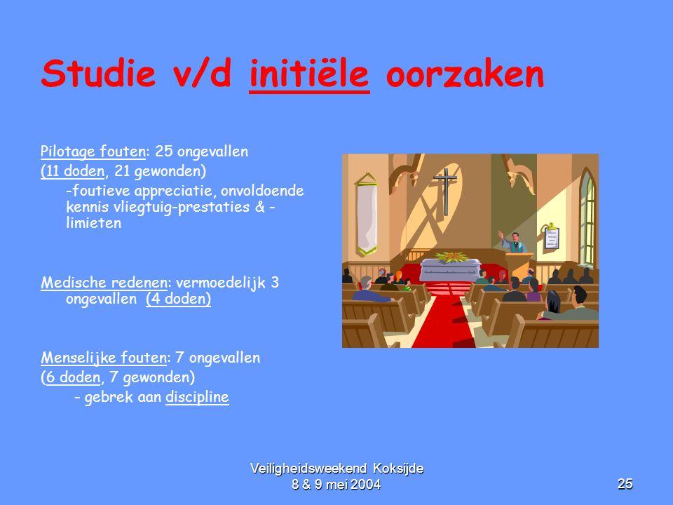 Veiligheidsweekend Koksijde 8 & 9 mei 200425 Studie v/d initiële oorzaken Pilotage fouten: 25 ongevallen (11 doden, 21 gewonden) -foutieve appreciatie