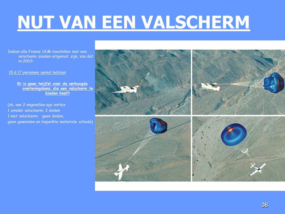 36 NUT VAN EEN VALSCHERM Indien alle Franse ULM-toestellen met een valscherm zouden uitgerust zijn, zou dat in 2003: 15 à 17 personen gered hebben Er