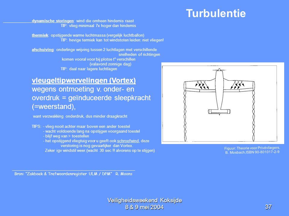 Veiligheidsweekend Koksijde 8 & 9 mei 200437 Turbulentie dynamische storingen: wind die omheen hindernis raast TIP: vlieg minimaal 7x hoger dan hinder