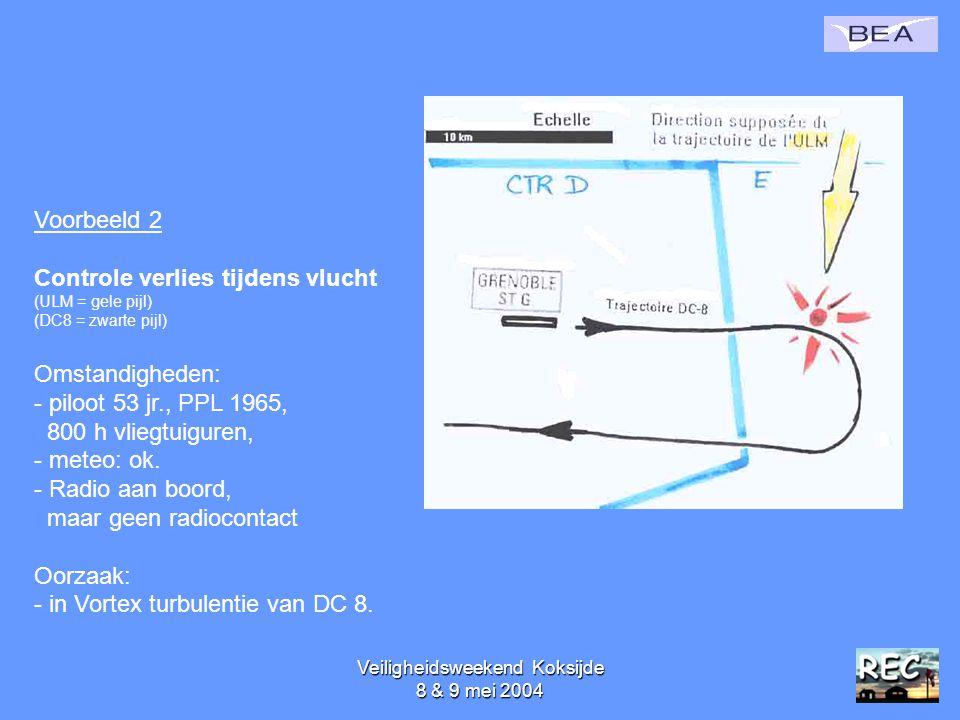 Veiligheidsweekend Koksijde 8 & 9 mei 200442 Voorbeeld 2 Controle verlies tijdens vlucht (ULM = gele pijl) (DC8 = zwarte pijl) Omstandigheden: - piloo