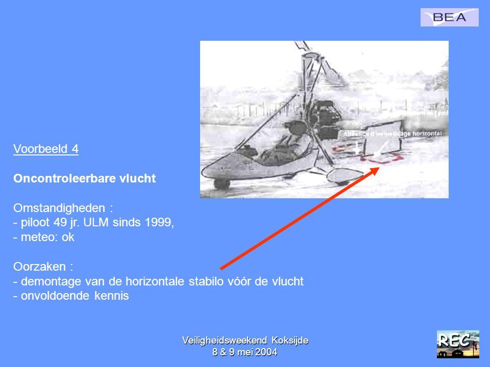 Veiligheidsweekend Koksijde 8 & 9 mei 200444 Voorbeeld 4 Oncontroleerbare vlucht Omstandigheden : - piloot 49 jr. ULM sinds 1999, - meteo: ok Oorzaken