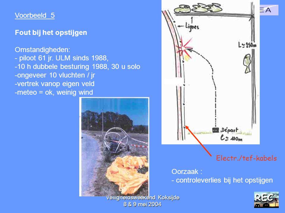 Veiligheidsweekend Koksijde 8 & 9 mei 200446 Voorbeeld 5 Fout bij het opstijgen Omstandigheden: - piloot 61 jr. ULM sinds 1988, -10 h dubbele besturin
