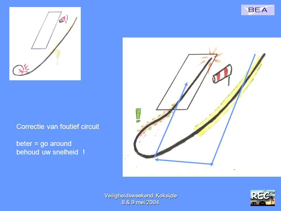 Veiligheidsweekend Koksijde 8 & 9 mei 200453 Correctie van foutief circuit beter = go around behoud uw snelheid !